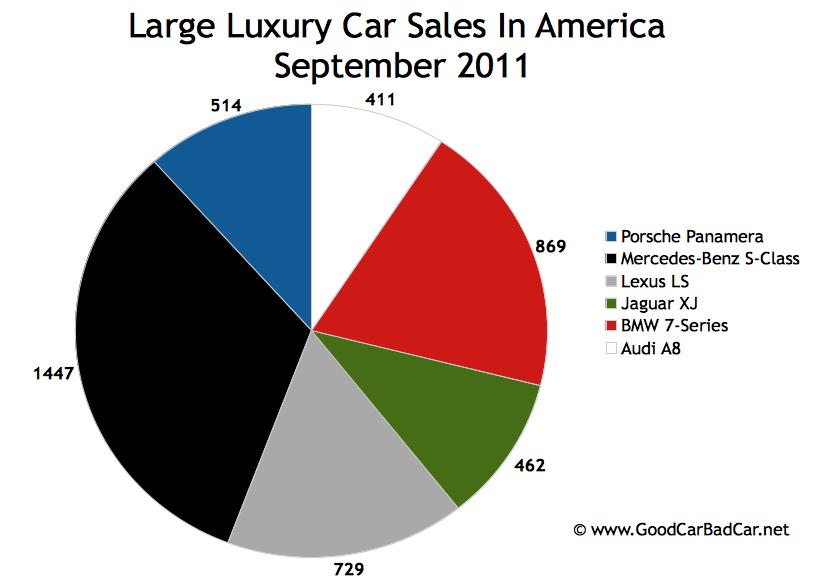 Rrk Car Sales