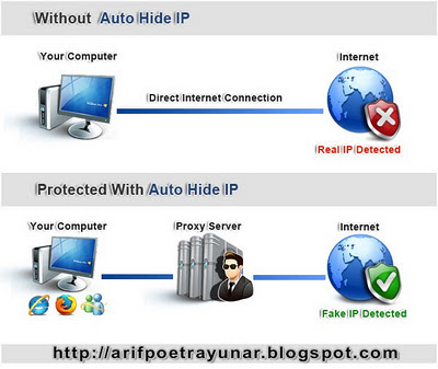 Auto Hide IP 5.1.8.8 Full Patch Keygen