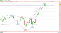 analyse technique cac40 24/04/2014