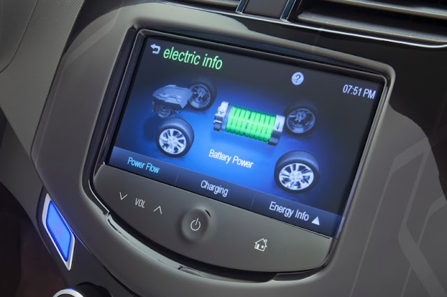 2015 New Chevrolet Model Spark EV interior future view