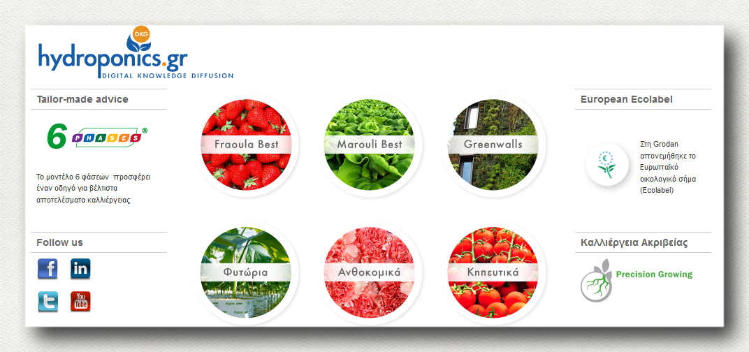 http://www.hydroponics.gr/