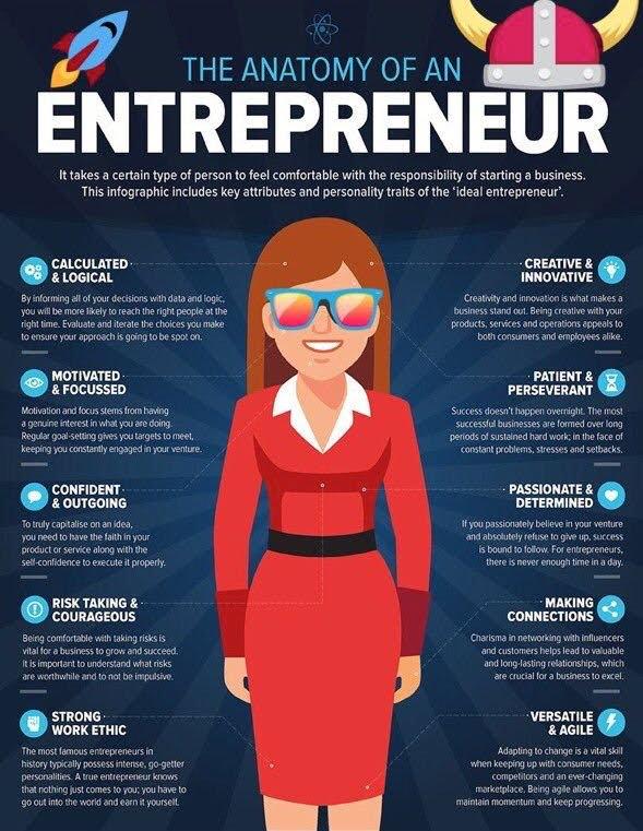 She is an #entrepreneur