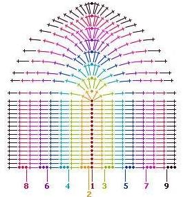 Лучшая схема вязания лифа для купальника с описанием