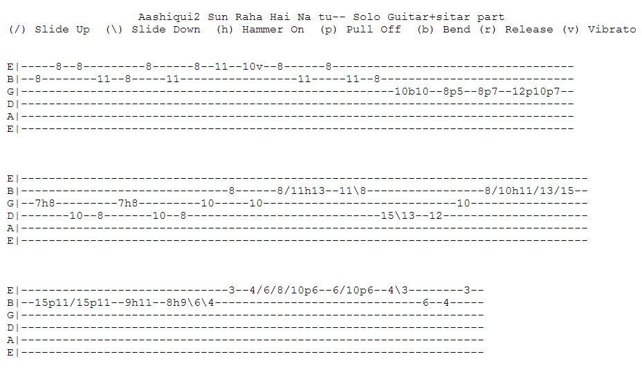 Guitar tab for hindi movie songs - Rivanazzano volley serie c