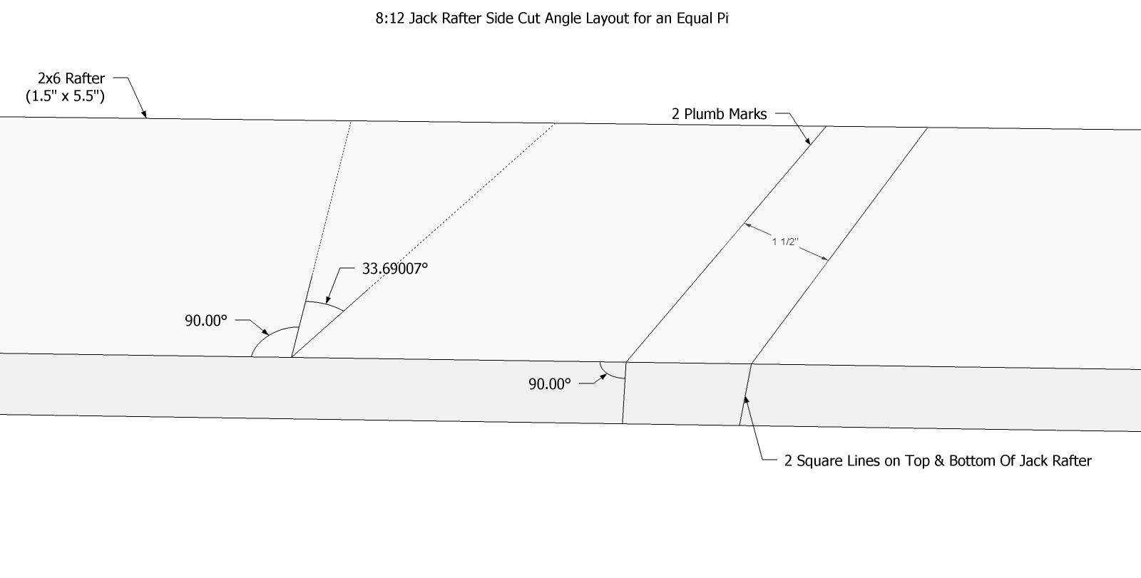 Roof Framing Geometry: How to Layout Jack Rafter Side Cut Angles ...