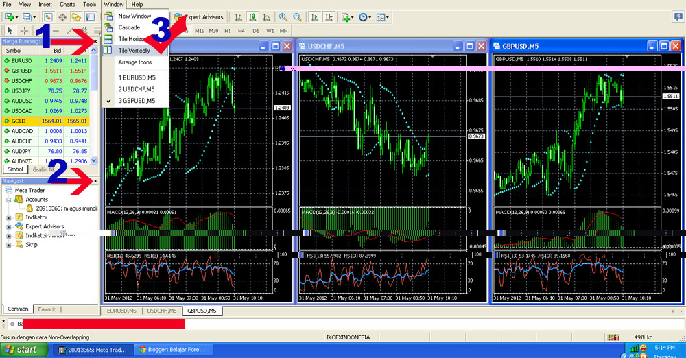 Indikator forex simple dan akurat