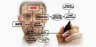 Digital Marketing & Advertising Agency Indonesia