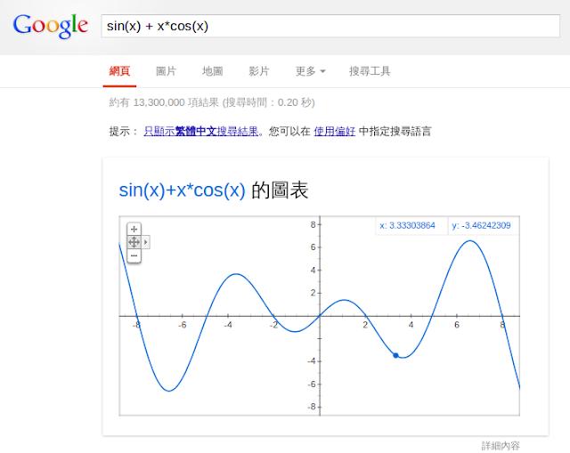 用 Google 搜尋引擎畫數學函數圖形