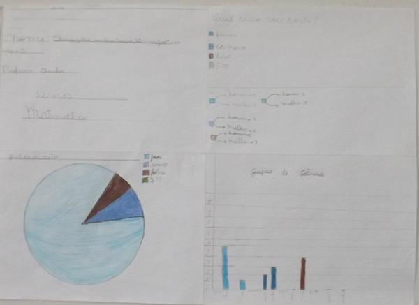 Trabalhe com dados e informação usando diagramas, gráficos, tabelas e pesquisa