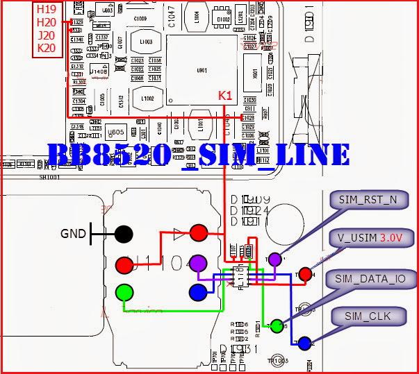 BLACKBERRY  8520 SIM LINE