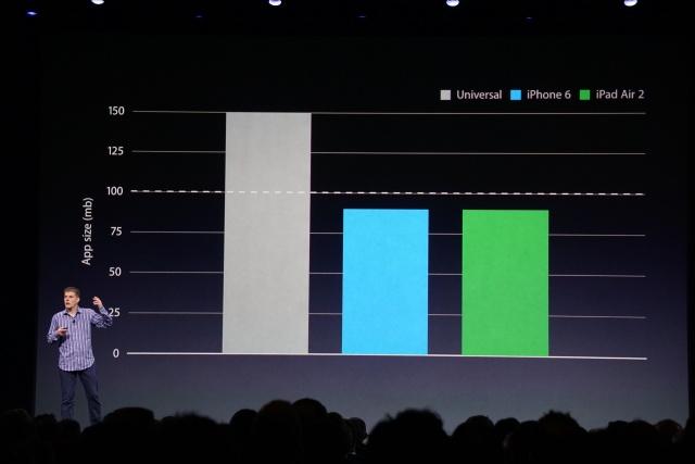 Aqui é demonstrado o tamanho dos aplicativos entre o iPhone 6, iPad 2 e o pacote Universal.