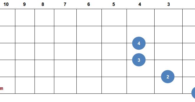 B Minor Chord Guitar Finger Position Guitar : guitar chords...