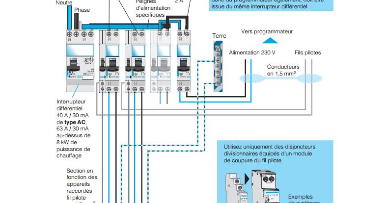 electricit sch ma lectrique du branchement de convecteur avec fil pilote et programmation. Black Bedroom Furniture Sets. Home Design Ideas
