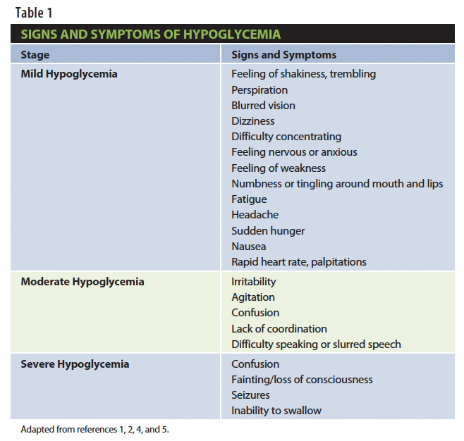 hyperglycemia caused by steroids