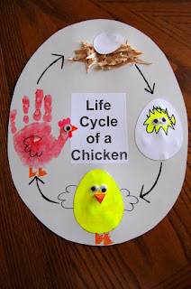 Handprint Little Red Hen - Handprint Chicken