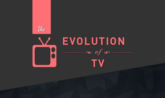Walk To The Generations Of Television Infographic