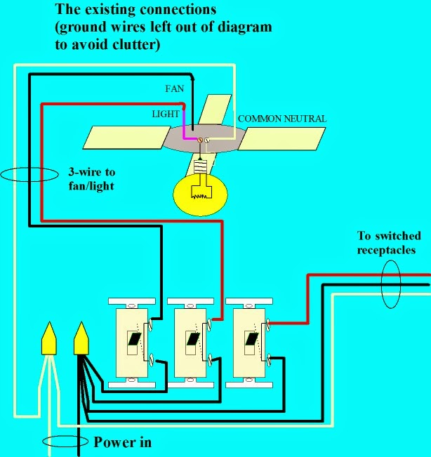 Electric Work: Wiring diagram