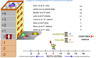 http://www.gobiernodecanarias.org/educacion/3/WebC/eltanque/todo_mate/numenteros/ascensor/ascensor_p.html