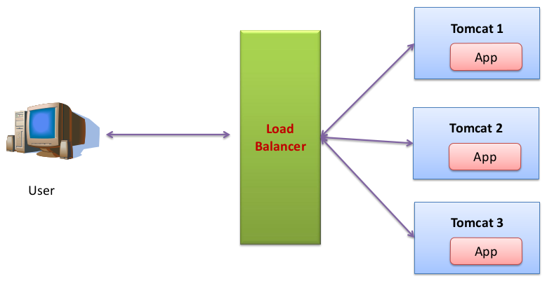how to know mod load order