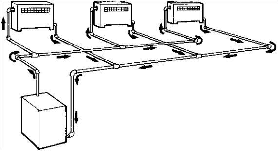 Todoproductividad dise o de sistemas de calefacci n - Sistema de calefaccion central ...