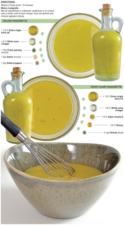 Behind The Bites Basic Italian And Honey Dijon Vinaigrette