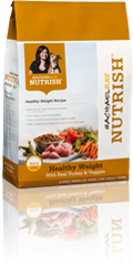 Rachael Ray Nutrish Healthy Weight Dog Food