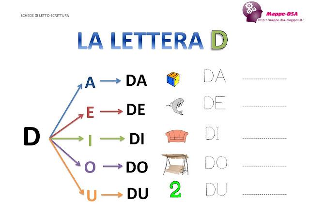 mappedsa mappa scheda didattica dsa dislessia letto scrittura sillabe da de di do du esercizi elementari