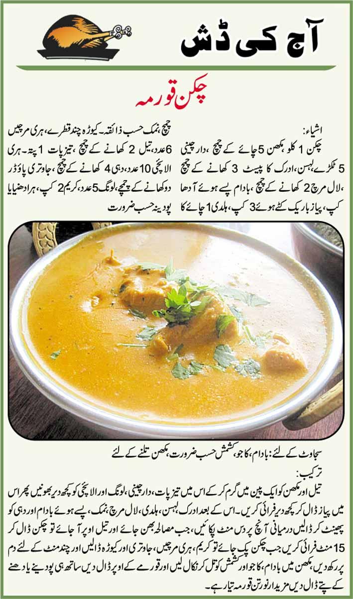 Kid Food Recipes In Urdu