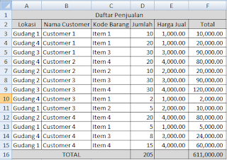 rumus pivot table