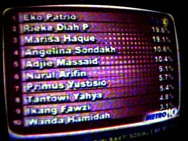 Keunggulan Artis PAN Mendominasi Perpolitikan Nasional Indonesia, 2009: Ikang Fawzi & Marissa Haque