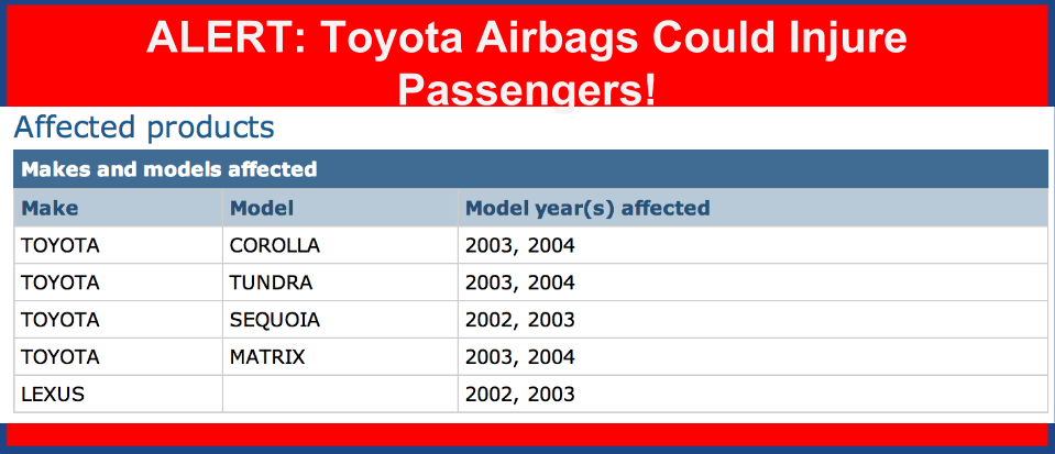 Heads Up Kawartha Lakes Toyota Drivers! ALERT: Toyota Airbags Could Injure Passengers! Affected Products include: 2003 and 2004 Toyota Corolla, Tundra and Matrix 2002 and 2003 Lexus and Toyota Sequoia