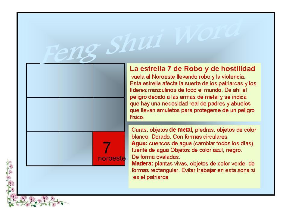 Zen y feng shui hoy para el hemisferio sur xuan gong feng for Feng shui para todos