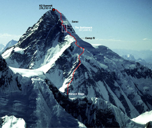 K2 is the 2nd highest mountain