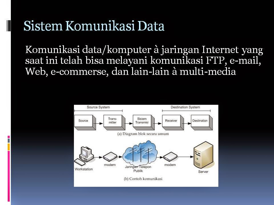 Makalah sistem komunikasi data modern komunikasi data modern power point komunikasi data modern ccuart Images