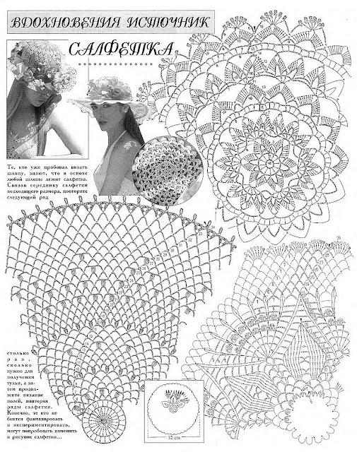 Ажурные шляпки крючком для девочек схемы и описание