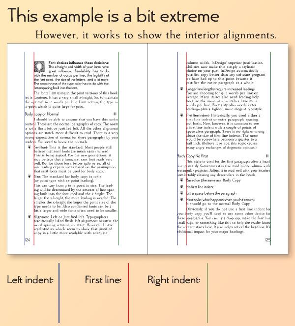 standard indentation for essays
