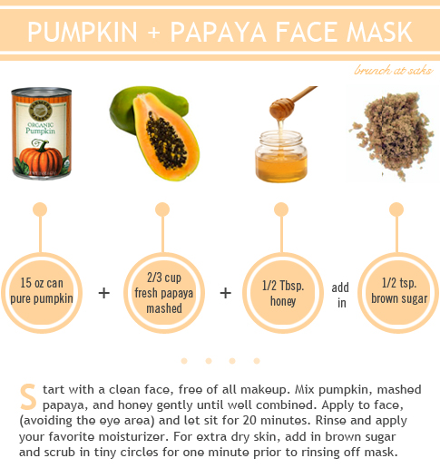Best Types Of Face Masks For Kids Spa