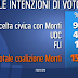 Elezioni 2013 i dati in mano a Berlusconi vs i dati Ispo a confronto ieri nella trasmissione Porta a Porta