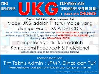 jadwal pelaksanaan UKG guru untuk pemetaan tahun 2015. UKG dilaksanakan secara online dan offline.