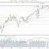 Börsen laddar för utbrott?