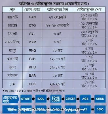 Bangladeshi Idol