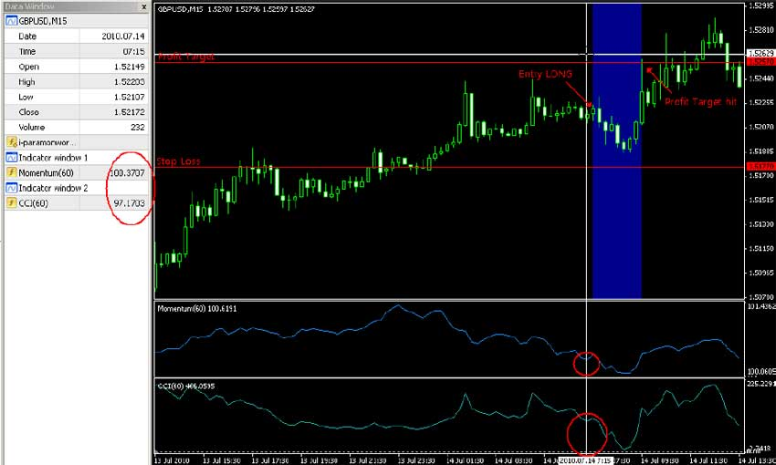 Forex morning trade strategy