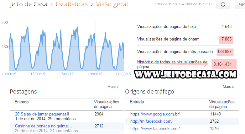 visualização- visitação- blog-jeito-de-casa