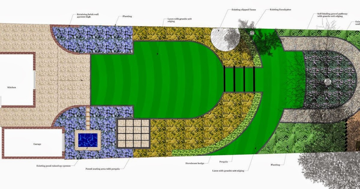 A life designing how much does garden design cost for How much to landscape a backyard