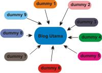 ilustrasi blog dummy