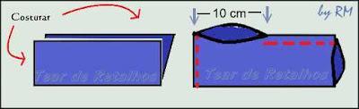 Esquema de execução de Pantufa. Costurando uma das laterais e um pedaço da parte superior.