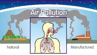 essay on air pollution in punjabi