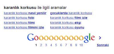 Blogger Seo -  Google Sayfa Sonu İlgili Aramalar ve Etiket Düzenlemesi