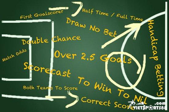 Cách đánh rung hiệp 1, hiệp 2 và 1.5
