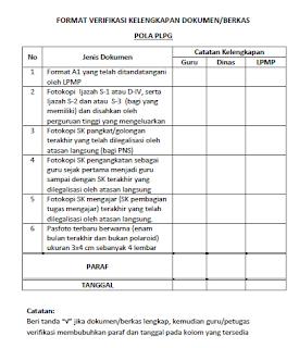 Verifikasi Kelengkapan Dokumen Sertifikasi Guru 2013